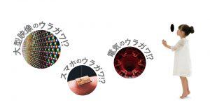 あたりまえの『ウラガワ』展 — あなたの日常を支える、ふだん見ることのない世界を覗いてみよう 銀座